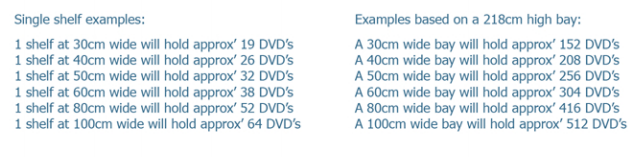 dvd collection help 2